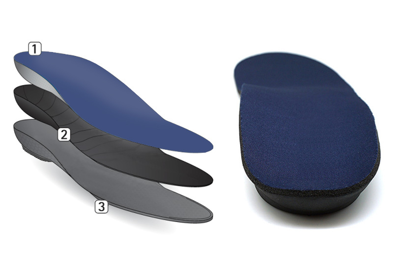 Ideastep New orthopedic foot pads supply for Foot shape correction