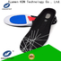 Best hiking insoles manufacturers for shoes maker